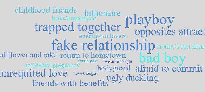A tag cloud of romance tropes